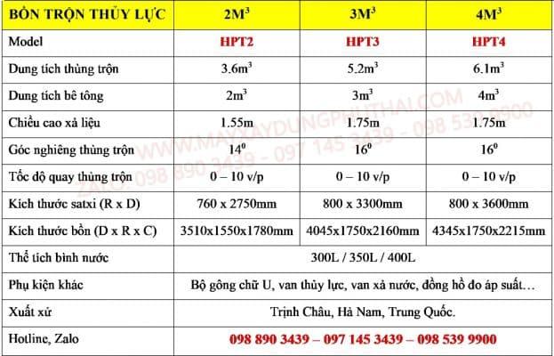 Thông số kỹ thuật bồn trộn bê tông thủy lực 3m3 (3 khối)