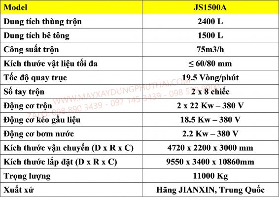 Thông số kỹ thuật Máy trộn bê tông JS1500A chính hãng