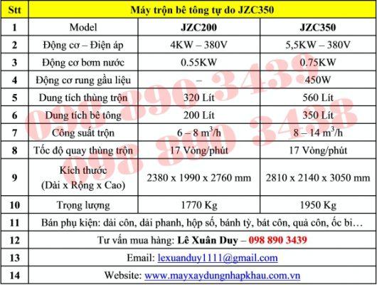 Thông số kỹ thuật máy trộn bê tông JZM350