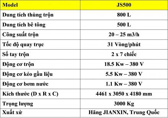 Thong so may tron JS500