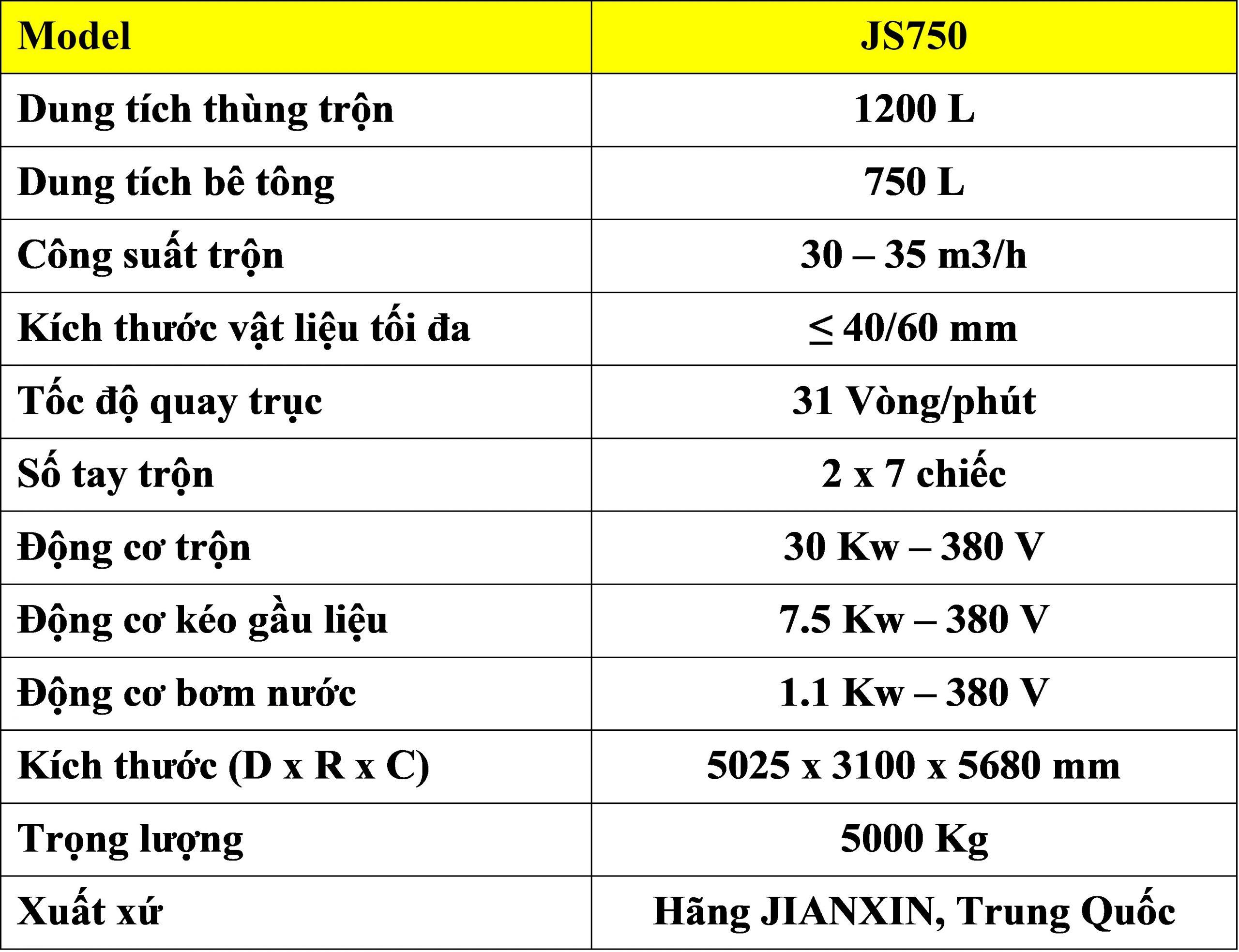 Thông số kỹ thuật: Máy Trộn Bê Tông JS750