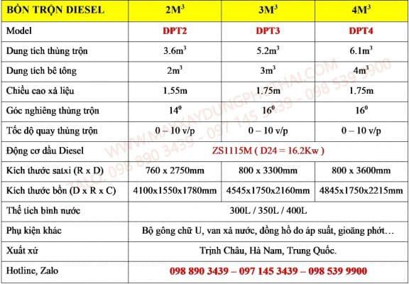Thông số bồn trộn bê tông diesel