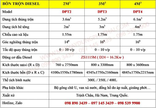 Thông số bồn trộn bê tông Diesel 2m3