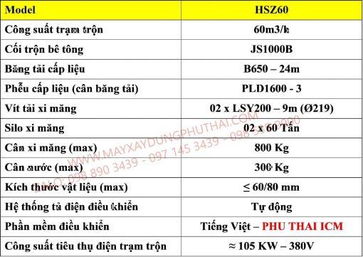 Thông số kỹ thuật Trạm trộn HSZ60
