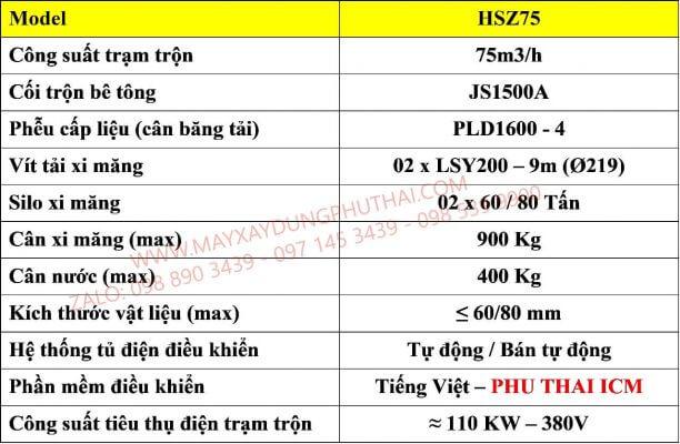 Thông số kỹ thuật trạm trộn HZS75