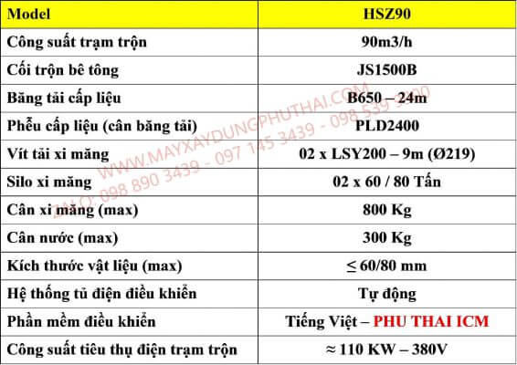 Thông số trạm trộn 90m3/h