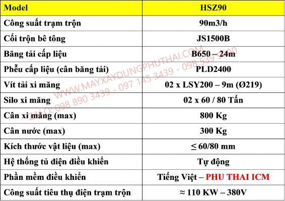 Thông số trạm trộn HSZ90