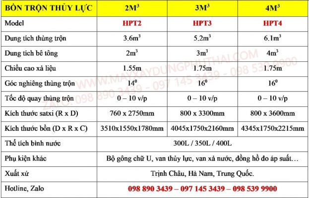 Thông số kỹ thuật bồn trộn bê tông 2m3, 3m3, 4m3