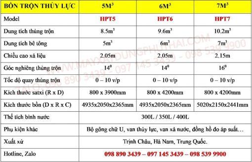 Thông số bồn trộn thủy lực 5m3 - 6m3 - 7m3